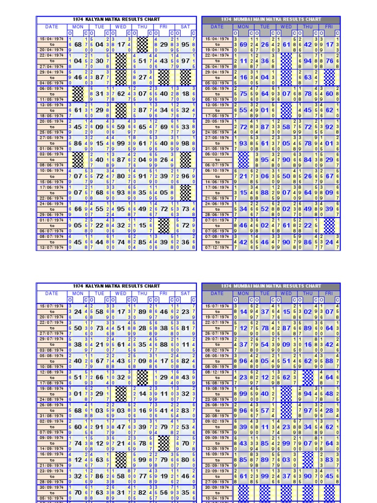Satta / Matka Result Chart 1974 - Kalyan & Mumbai Main