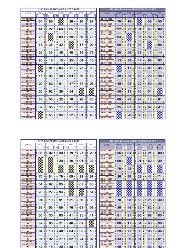 Satta / Matka Result Chart Year 1997 - Kalyan & Mumbai Main