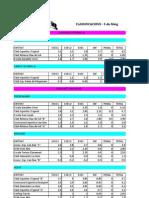 Classificacio CONJUNTS