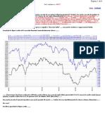 1 aprile 09_la Borsa è olografica