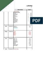 Laporan Keuangan Belanja Proyek