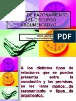 Modos de Razonamiento en El Discurso Argumentativo