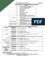 meningitisyneumoniaporedades-110814094633-phpapp01