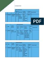 Klasifikasi Mineral Berdasarkan Komposisi Kimia