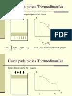 usaha termodinamika
