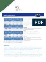 Flash spécial sur les marchés - point hebdomadaire - 2013 05 03 BdP.pdf