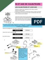 c4 02 Culbuteurs Et Axe Culbuteurs_Mise en Page 1