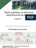 La teoria cuantica y la estructura electrónica de los átomos
