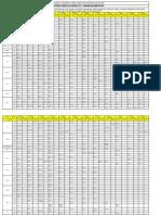 TIME TABLE - Winter 2012(April2013 Exam)-V1