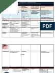 Respiratory Microbiology