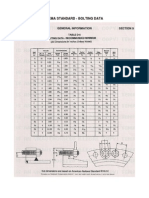 TEMA STANDARD- BOLTING DATA.pdf