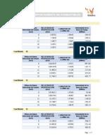 Comparación de comportamiento del fuego en los 13 modelos de combustible forestal