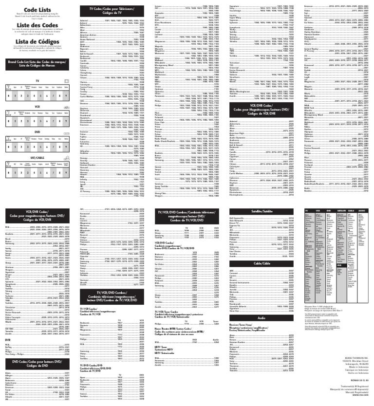 RCA Control Remoto Remote Codes Codigos.pdf