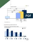 Demand Prediction for 2015