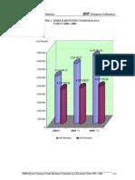 PDRB KABUPATEN TASIKMALAYA TAHUN 2004– 2006