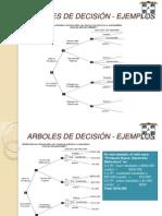 ARBOLES DE DECISIÓN - EJEMPLOS (2)