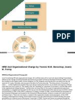 HRM And Organizational Change download pdf torrent free