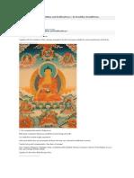 Prayer and Homage to Buddhas and Bodhisattvas