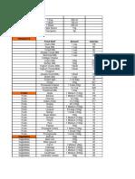 Copy of 3530090 Diet Calories Chart