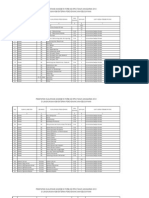 formasi-cpnskemdikbud2012.pdf