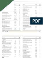 IRRI AR 2012 - Degree and Postdegree Training