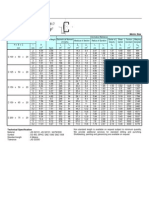 CNP Standards.pdf