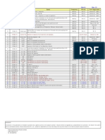 Tax Alerts Due Date Wise Mar 10[1]