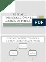 Unidad I. Introducción a la Gestión de Personas. 2da parte