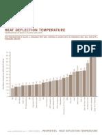 Heat Deflection Temperature of Plastics