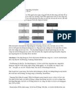 Tìm hiểu quá trình tấn công ứng dụng của hacker