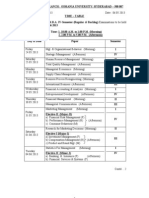 Osmania University M.B.A IV Semester (Regular & Backlog) Examinations Timetable
