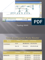 Jaringan Lan,Wan,Man by packet tracer