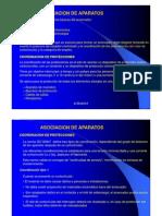 Asociacion de Aparatosx