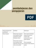 Ppt Strategi p&p