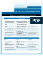 DocuSign in the Electronic Signature Landscape