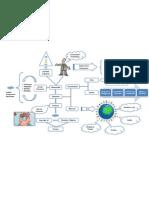 Mapa Mental ( Educ. Mod. Líquida