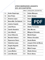 Kultur Astea Lehiaketa 2012-13