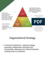 Organizational Assessment Pyramid