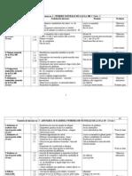 Planificare Calendaristica Semestriala Matematica de Clasa a II-A