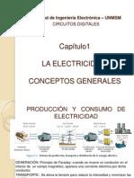 1.1 Electricidad- Principios Fundamentales