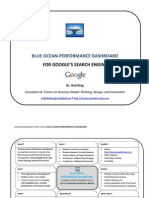 Google Search's BLUE OCEAN-PERFORMANCE DASHBOARD