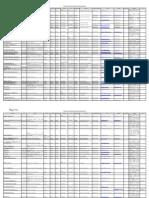 Lista de Prompex Peru