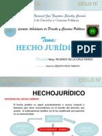 Clase Hecho Juridico