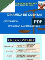 Dinamica de Cuentas Contables