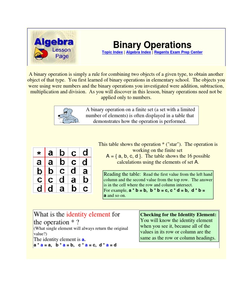 Binary multiplication table choice image periodic table images binary multiplication table choice image periodic table images binary operations mathematical analysis mathematical concepts gamestrikefo choice gamestrikefo Choice Image