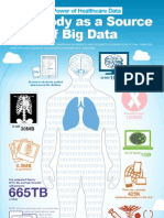 Infographic the Body as a Source of Big Data HealthIT Infographic