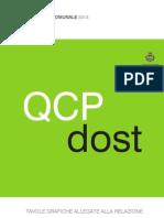 2 - Quadro Conoscitivo Preliminare (QCP) + Documento Strategico (DoSt)
