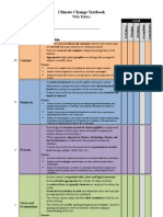 Climate Change Textbook Rubric