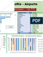 Aviation Carbon Footprint Profile Generator - Airports (International) (Excel 2013)