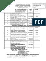 Jadual Kerja Kursus KRSV Pendidikan Seni Visual SPM
